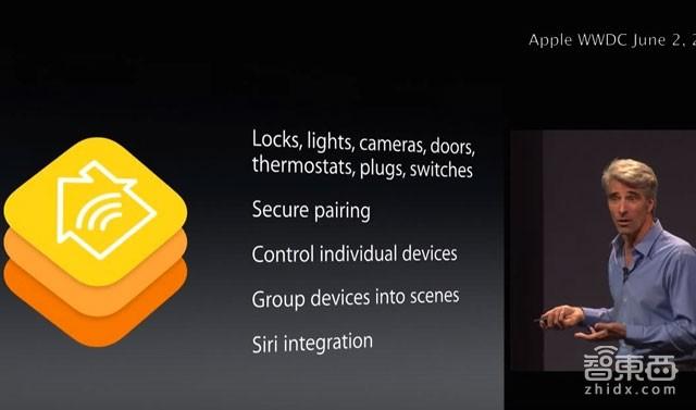 苹果智能家居蓄势以待 Apple Home会是什么样?