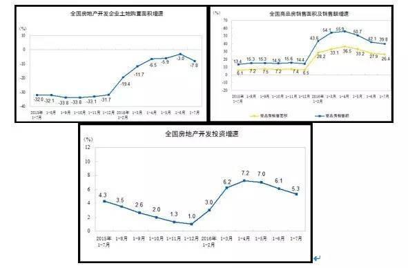劳动力市场分析