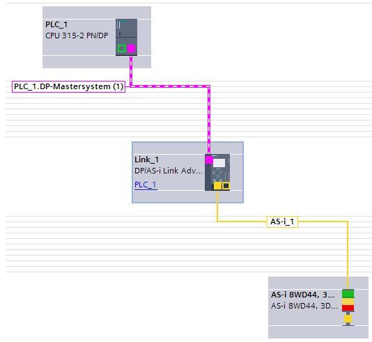 PLC组网