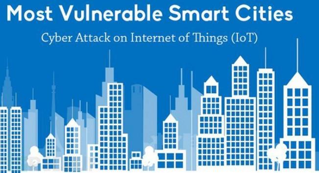 智慧城市背后都有哪些安全隐患?