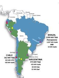 杜克能源,三峡集团