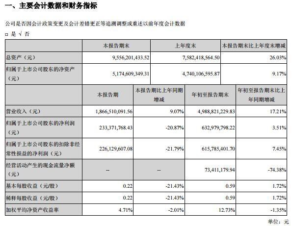 中国gdp增长率_正方形的周长公式_营业收入增长率公式