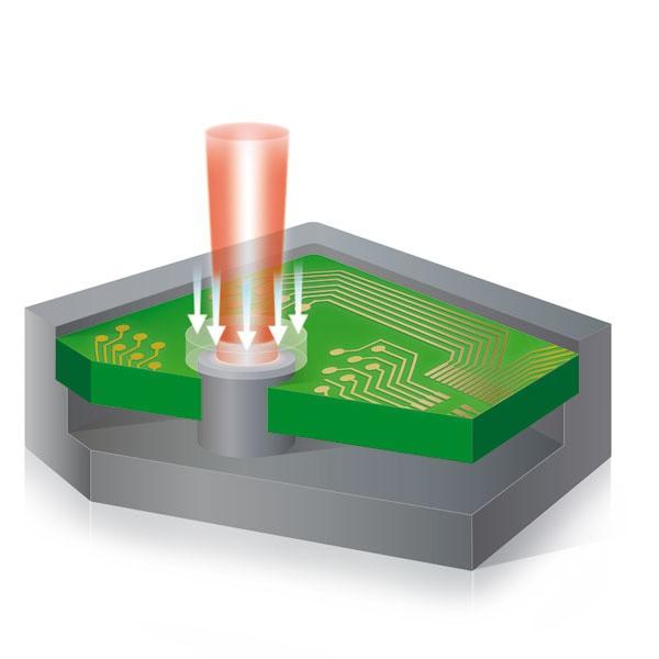 """光纤激光打标是产品标记加工的""""利器"""""""