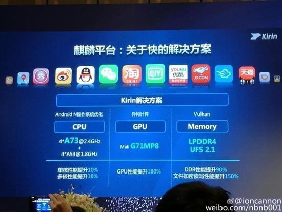 华为麒麟960正式发布 次世代技术被首次采用