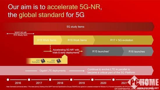 """""""秒读""""?解读高通首款5G芯片骁龙X50"""