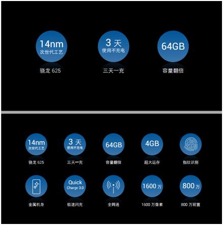 360N4S骁龙版有多强?对比N4S提升不止一丁点?
