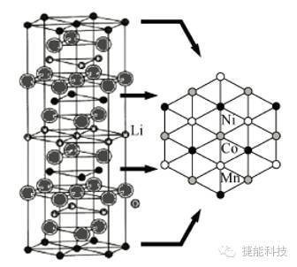 三元锂电池,动力电池,电动汽车,北汽EV,江淮iEV4