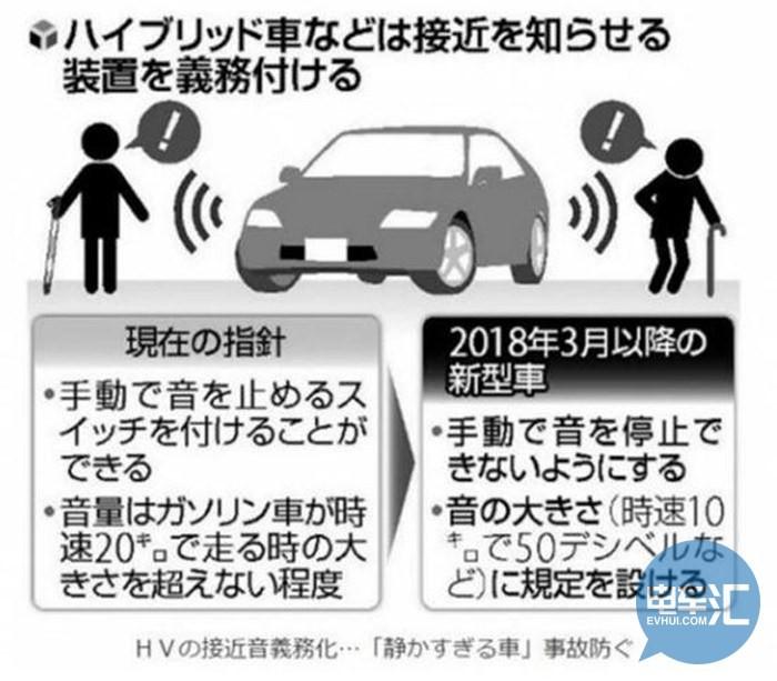 日本,新能源汽车,声音提示,纯电动汽车