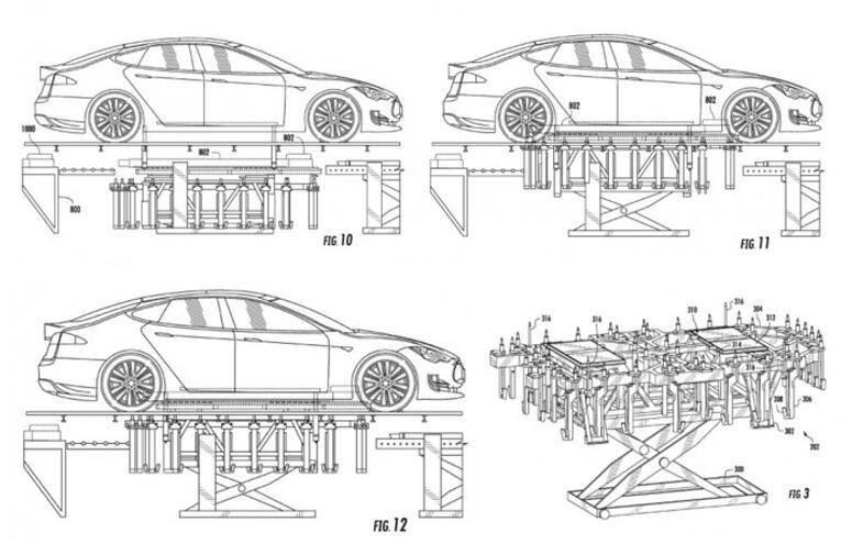 换电模式,电动汽车,特斯拉,充电站,动力电池
