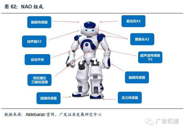 服务机器人产业链纵览:巨头的盛宴 还是草根的狂欢?