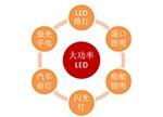 多重优势加身 大功率LED市场前景可期