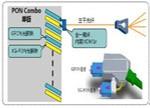 拥抱Gigaband时代 华为MA5800助力运营商打造优质千兆网络