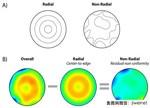 如何在电浆蚀刻制程中控制晶圆的制程均匀度?
