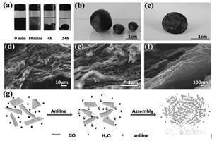 北理工研发出可作为3D打印原材料的石墨烯基复合材料
