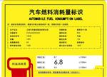 2015年乘用车企平均燃料消耗量核算情况公布(附名单)