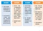 2016中国互联网新能源车出行市场深度研究