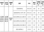 详解北京第三批获补的5款新能源车型