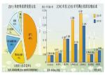 可再生能源市场换挡调速步入整合期?