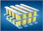 VLT技术存多重优势 存储器之路何去何从?
