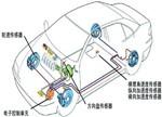 中国汽车电子企业迎契机 冲击万亿市场或可期
