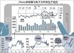 日本电子元件优势被大陆和台湾企业动摇?