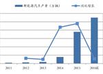 【深度】动力电池市场剖析:回收与投资机遇可观