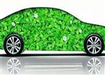 深析《节能与新能源汽车技术路线图》重点