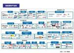 13张图助您快速了解智能硬件产业