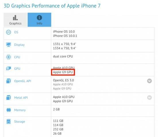 苹果野心很大 其实A系芯片已定制自主GPU