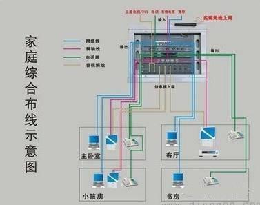 漏电开关问题分析