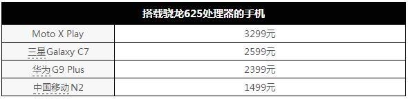 红米4评测:软硬件实力皆出众 重新定义千元机的标杆产品