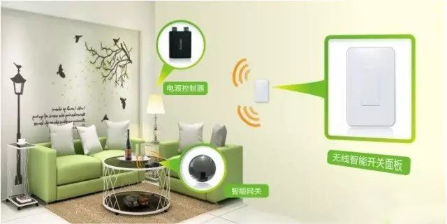 盘点:智能家居中用到的有线和无线通信技术