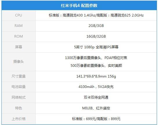 """红米4评测:骁龙625加持 能否再次成为""""搅局者""""?"""