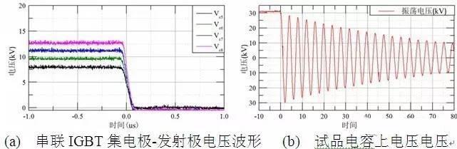 30kv交流振荡波电子器件成功研发