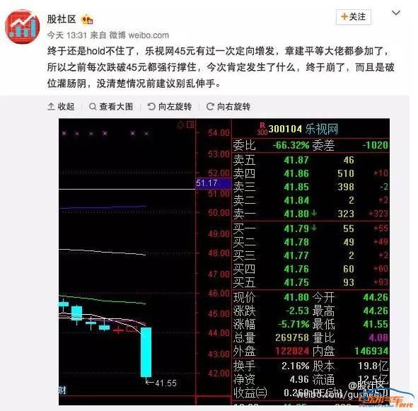 乐视:欠供应商百亿 股价暴跌66亿