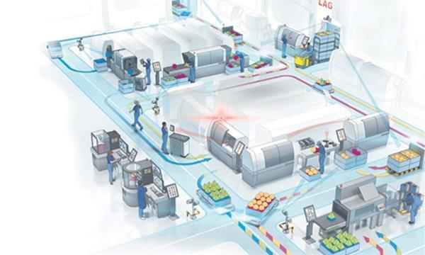 工业4.0时代下自动化工厂的巨大变革