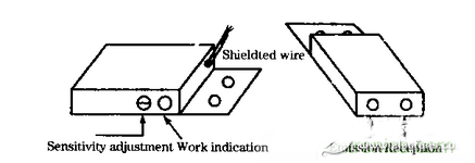 近红外传感器在汽车改造中的应用