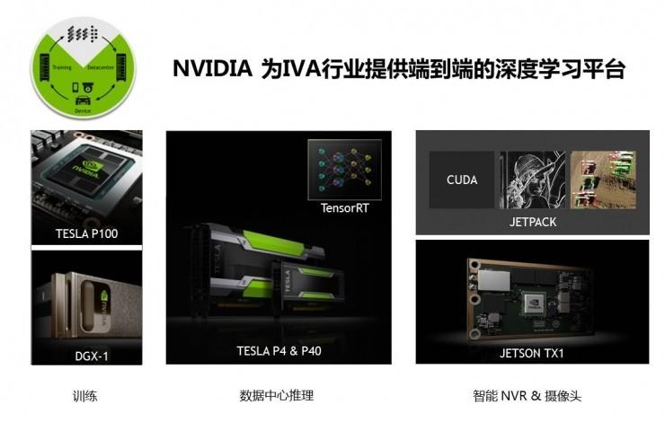 "NVIDIA用AI为智能安防行业""供电"""