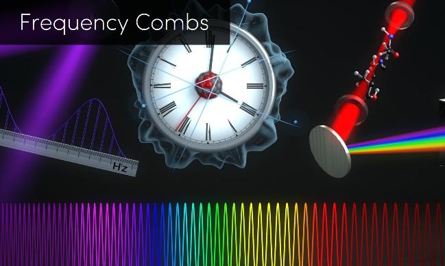 美国光学学会发布百年百项重要成果(人物)