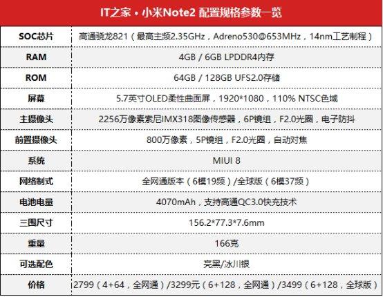 小米Note2体验评测:2799元!一款性价比极高的双曲面旗舰机?