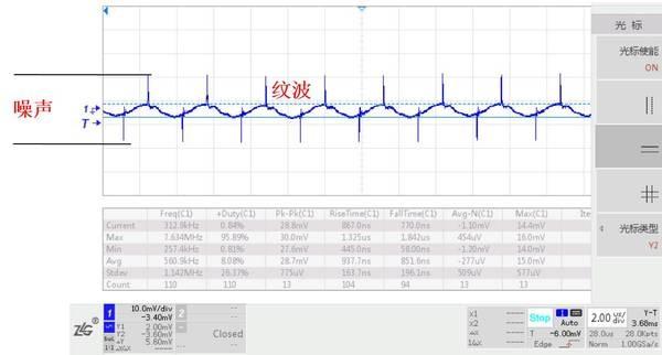 降低电源纹波噪声的实例