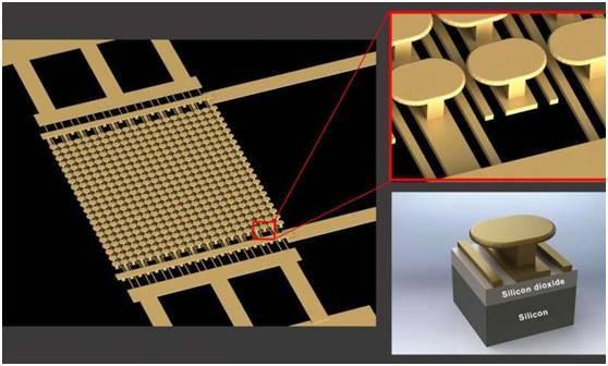 全球首个无半导体的微电子器件问世 导电性能增加10倍