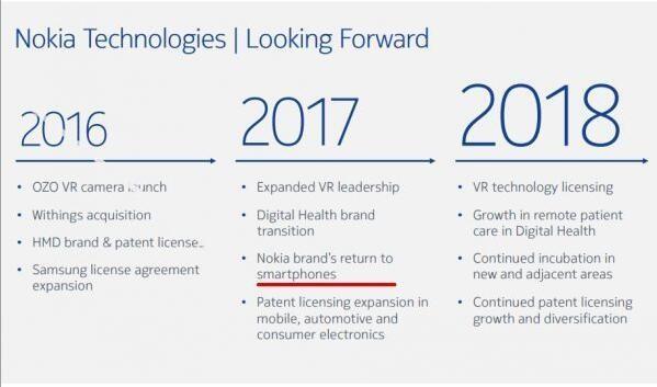 鸿海、HMD携手研发 传诺基亚智能手机明年2月亮相