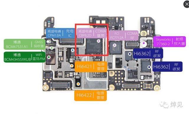 手机卡,顿,信号差咋搞?先来看看手机处理器的内部构架