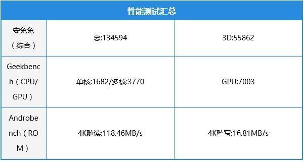 "vivo Xplay6深度评测:""双曲面+双摄""加特!4498!Xplay6是否诚意?"