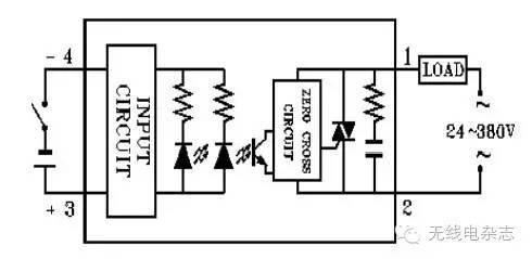 和继电器通过机械的方式控制电路通断不同,固态继电器使用电子元件