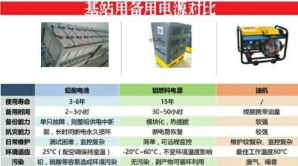 铝空电池,新能源汽车,动力电池,续航能力