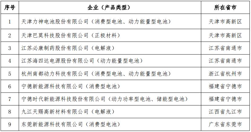 锂离子电池,行业规范条件,动力电池,宁德时代,江苏海四达