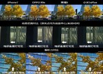 """iPhone 7/OPPO R9s/荣耀8/小米5s Plus样张对比:""""双摄""""真比""""单摄""""强?"""