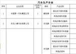 第289批新车公告:含42家新能源汽车生产企业(附全文)